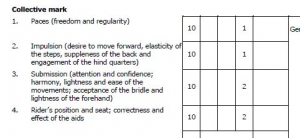 dressage-score-sheet