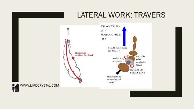 LATERAL WORK:Travers