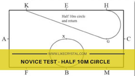 Novice Test : Half 10m Circle